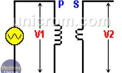 Determinación experimental coeficiente de acoplamiento y razón de vueltas transformador