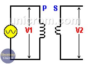 Determinación experimental coeficiente de acoplamiento y razón de vueltas de transformador (V1 y V2)