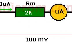 ¿Cómo ampliar rango de amperímetro?