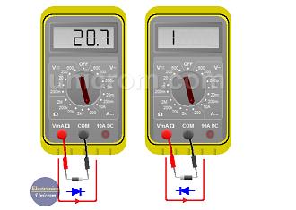 Cómo probar diodos y transistores