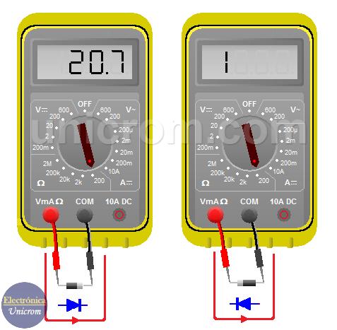 Método para probar diodos - Cómo probar diodos y transistores