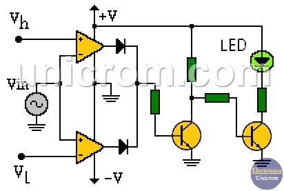 Comparador de ventana con dos amplificadores operacionales