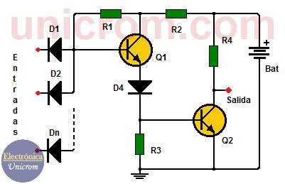 Compuerta NAND con transistores
