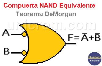 Compuerta NAND equivalente (Teorema DeMorgan - Representación alternativa de una compuerta NAND de 2 entradas