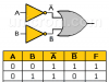 Circuito NAND equivalente – Teorema DeMorgan