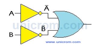 Circuito NAND equivalente