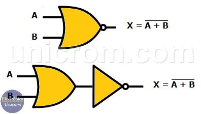 Compuerta NOR y su circuito equivalente implementado con compuertas OR y NOT