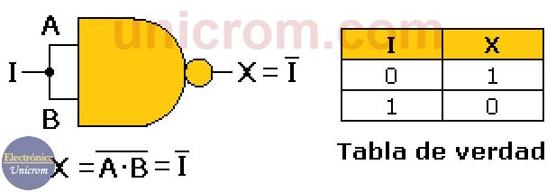 Implementación de una compuerta NOT con una compuerta NAND de 2 entradas