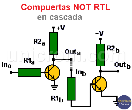 Compuertas NOT RTL en cascada - Interconexión entre circuitos con tecnología RTL