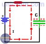 Condensador en CC (CD) – Capacitor y la corriente directa