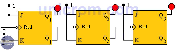 Contador asincrónico descendente con FF tipo T (implementado con FF JK) modulo 8 - Contador asincrónico con Flip-Flop T