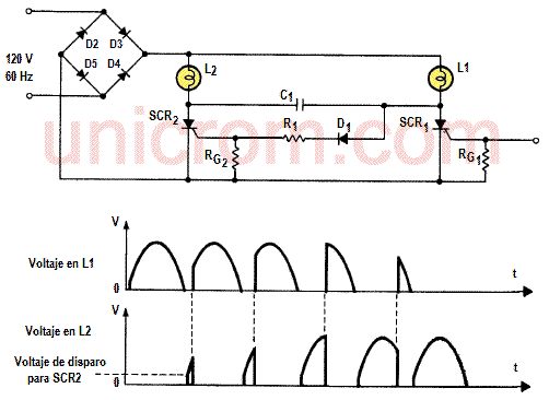 Control de luces complementarias