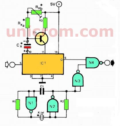 Convertidor capacitancia - frecuencia