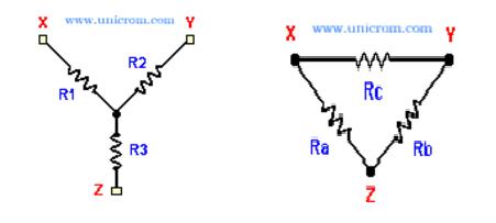 Convertidor Estrella (Y) - Delta (triángulo)