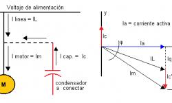 Corrección del Factor de Potencia usando vectores de corriente