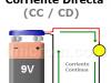 Corriente Continua (CC) – Corriente Directa (CD)