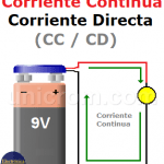 Corriente Continua (CC) - Corriente Directa (CD)