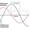 Condensador en AC - Capacitor y la corriente alterna