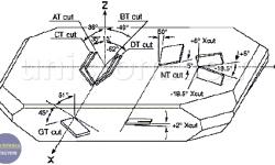 Osciladores de cristal - Circuito equivalente, impedancia
