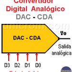 Convertidor Digital - Analógico (CDA - DAC)