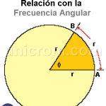 Definición de radián - Frecuencia angular (video)