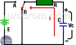 Proceso de Descarga de un Condensador / Capacitor (circuito RC)
