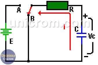 Proceso de descarga de un condensador - capacitor