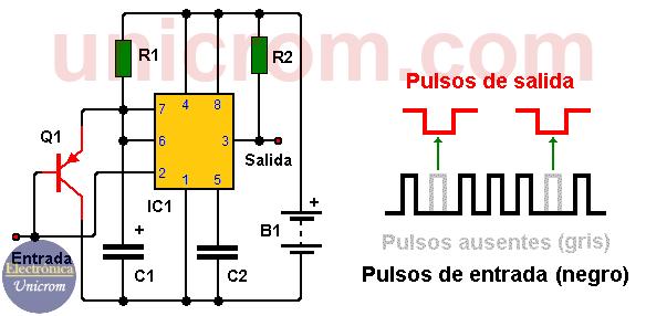 Detector de ausencia de pulso con 555 - Gráficos de entrada y salida del detector de pulsos