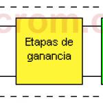 Amplificador diferencial y el amplificador operacional