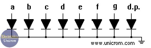 Display de 7 segmentos cátodo común
