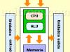 Estructura de una computadora – ordenador