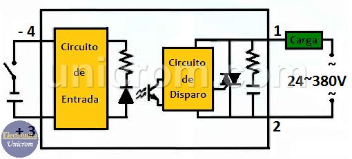 Estructura interna de un Relé de estado sólido (SSR)