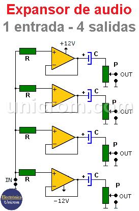 Expansor de audio estéreo de 1 entrada a 4 salidas