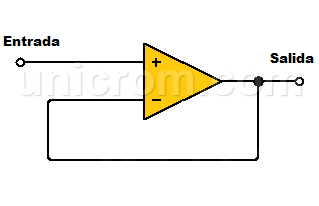 Seguidor de voltaje (Buffer) con Amplificador Operacional