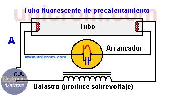 Funcionamiento del Tubo fluorescente