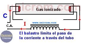 Tubo fluorescente con el gas ionizado (encendido), el arrabcador desactivado, trabajando sólo con el balastro - Electrónica Unicrom
