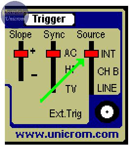 Trigger Signal Source Selector (Selector de la fuente de disparo)