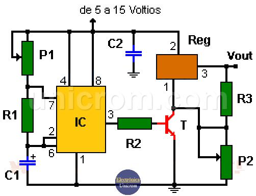 Generador de pulso de potencia (Pulso de alta capacidad de corriente)