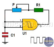 Generador de pulsos con compuerta NAND