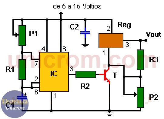 Generador de alta pulso de potencia (Pulso de alta capacidad de corriente)