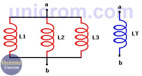 Cálculo del inductor equivalente de inductores en paralelo - Bobinas o inductores en serie y paralelo