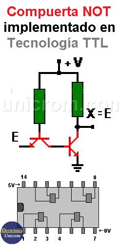 Compuerta NOT implementada en Tecnología TTL