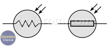 Símbolo de un LDR - Fotorresistencia Rotorresistor