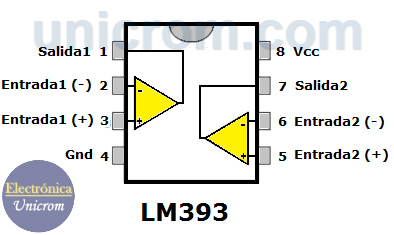 LM393 - comparadores de bajo OFFSET