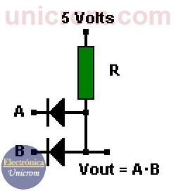 Compuerta AND de dos entradas implementada con diodos - Compuertas OR y AND implementadas con diodos
