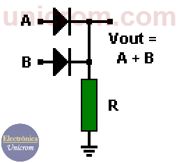 Compuerta OR de dos entradas implementada con diodos - Compuertas OR y AND implementadas con diodos