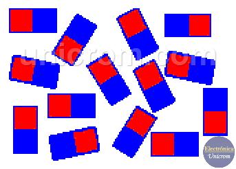 Material no magnetizado (no imantado) - Materiales ferromagnéticos