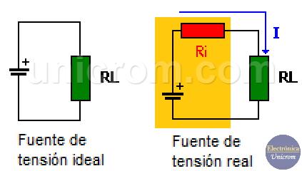 Teorema de máxima transferencia de potencia - Resistencia interna de fuente de tensión