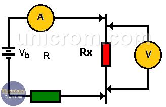 ¿Cómo medir resistencias muy pequeñas o de bajo valor?