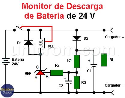 Monitor de descarga de batería
